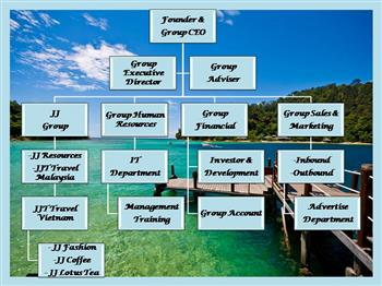 JJ Group Organizational Chart
